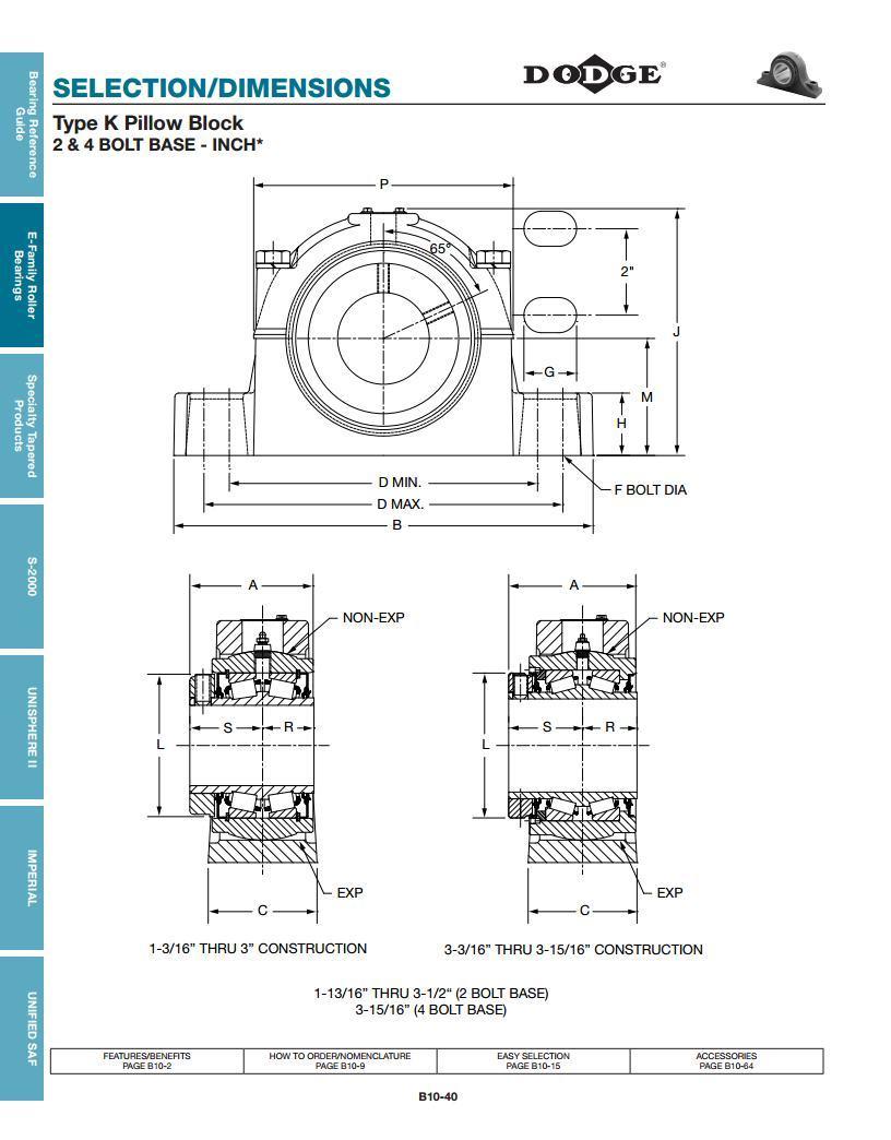 Type K Tapered Roller Bearings