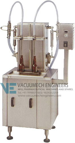 Manually Operated Machines