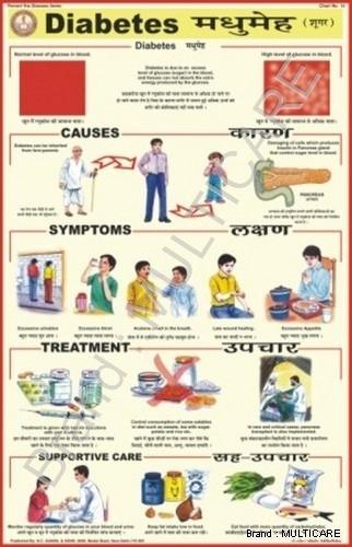 Diabetes Chart