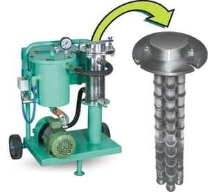 Gear Box Oil Filtration Systems