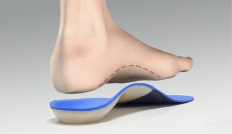 ICB Orthotics/Foot Insoles