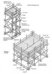 Scaffold Towers & Birdcage tower