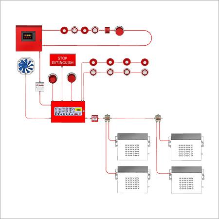 Firepro System Design UL