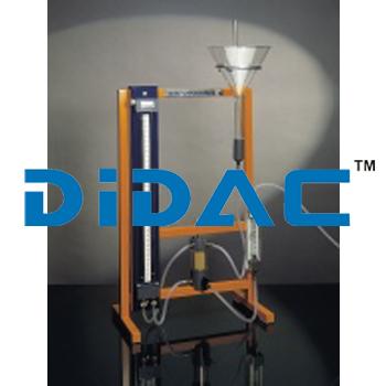 Filterability Index Apparatus