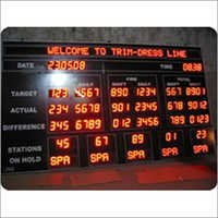 Andon Display Solutions