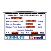 Power Plant Production Monitor