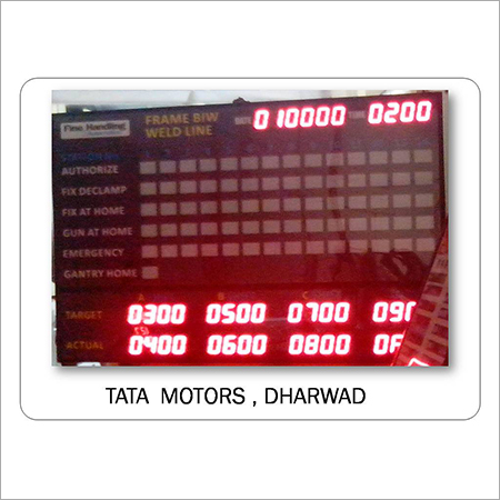 Slide LED Display Boards