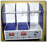 Rotarod Apparatus