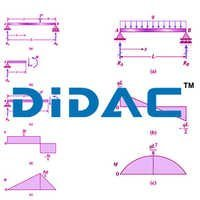 Shear Force and Bending Moment Diagrams