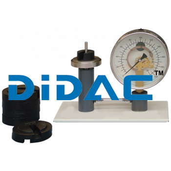 Calibration of Pressure Gauges