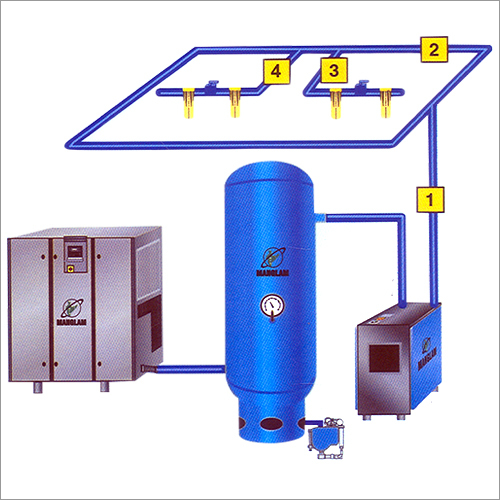 Compressed Air Installation Solutions