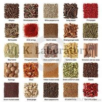 Spices Testing Services