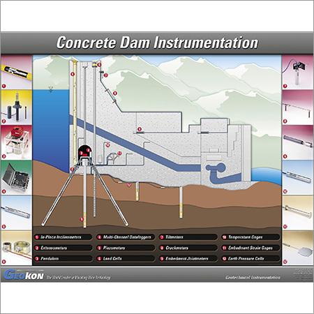 Concrete Dam Poster