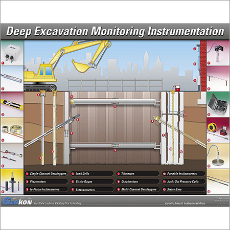 Deep Excavation Poster