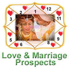 Marriage Prospects