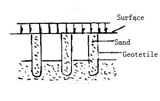 Staple Waterproof Soil Geotextile