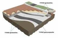 Geotextile Layers