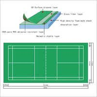 Professional Badminton Sports Flooring