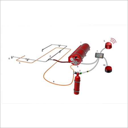 Quick Response Fire Protection System
