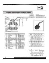 Carbon Steel Three Piece Design S/E, S/W, B/W Ball Valve