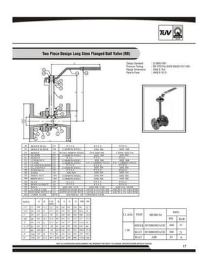 Two Piece Long Stem Flanged Ball Valve