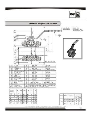 Three Piece OD Base Ball Valve