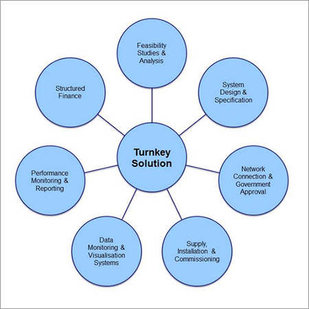 Turnkey Solar Solution