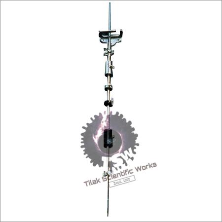 Kater's Pendulum