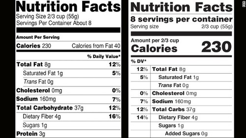 Food Nutrition Labels