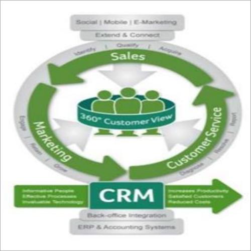 Sage CRM Services