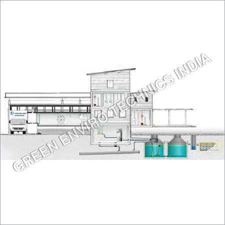 Rainwater Harvesting Process
