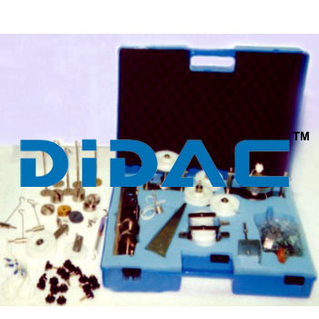 Load Elevation Mechanisms Experiments Kit