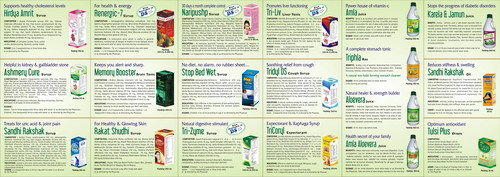 Herbal PCD Franchise in India