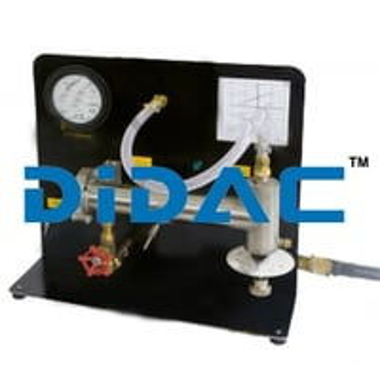 Nozzle Performance Test Module