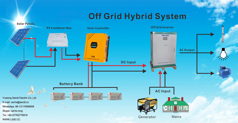 Off Grid Hybrid Solar Power Inverter