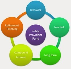 Provident Fund Consultant Service
