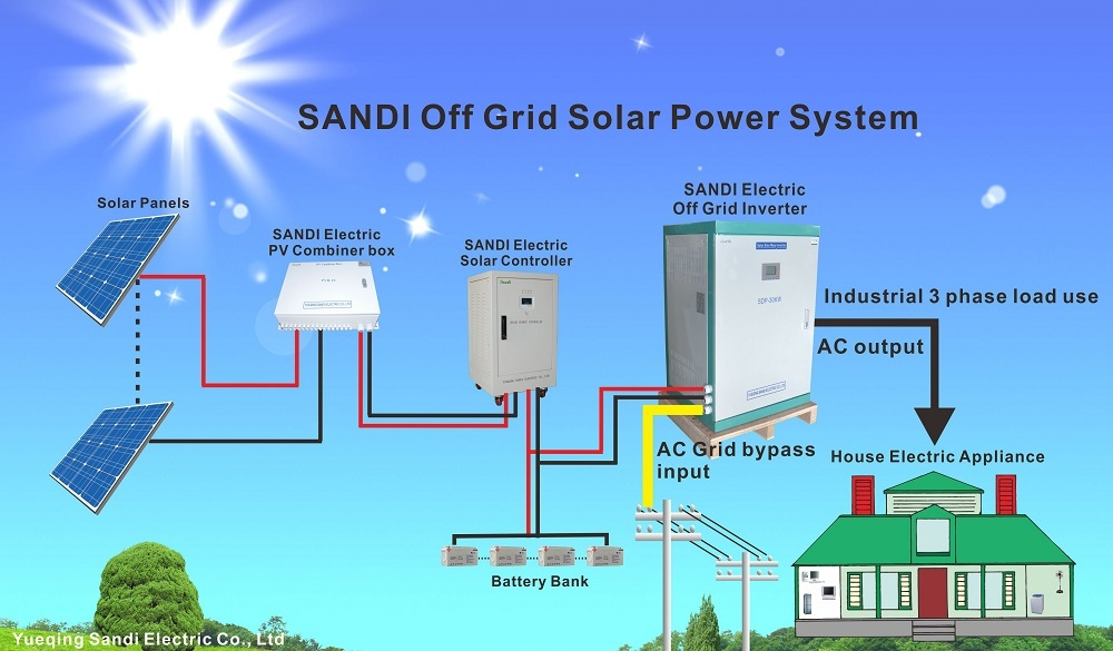 Industrial Solar Inverter