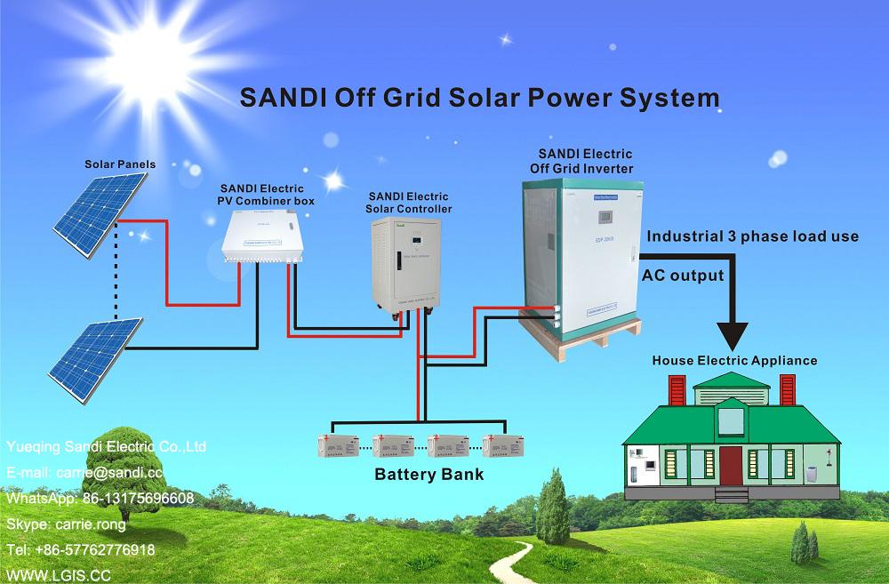 60KW 3 Phase Off Grid Solar Inverter