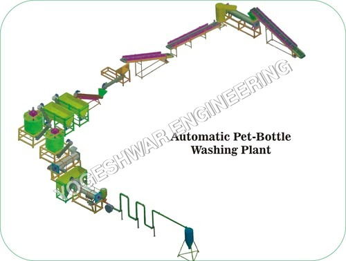 Automatic Pet Bottle Washing Plant