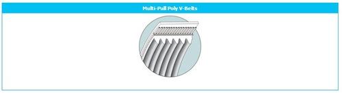 Fenner Multi-Pull Poly V Belt