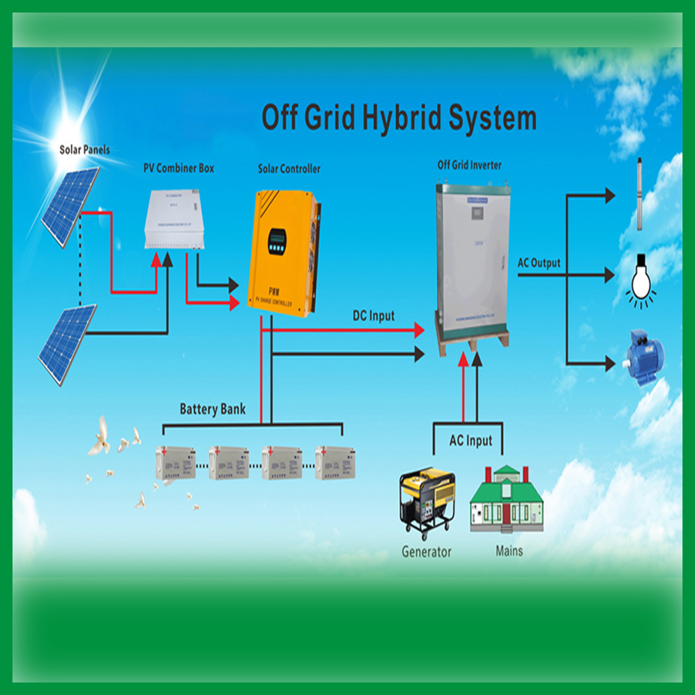 20kw Off Grid Inverter