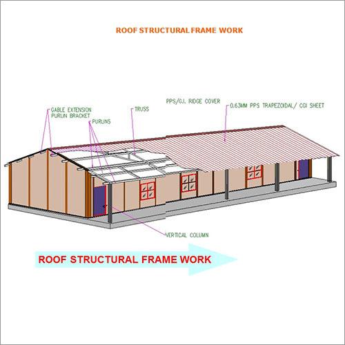 Prefab Roof Structural Framework
