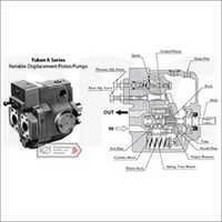 Yuken A145 FR04HS 60 Variable Displacement Piston Pump