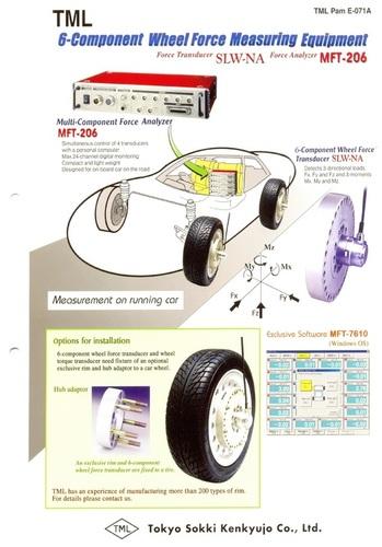 Automotive & Off road Vehicles