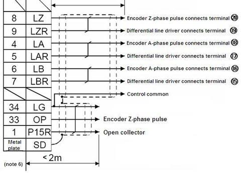 0-24V to Differential signal isolated converter