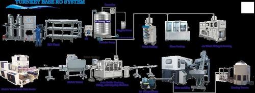 Turnkey Bases RO System