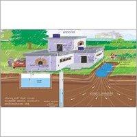 Rain Harvesting System