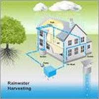 Water Rain Harvesting System