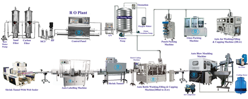 Turnkey Packaged Mineral Water Project