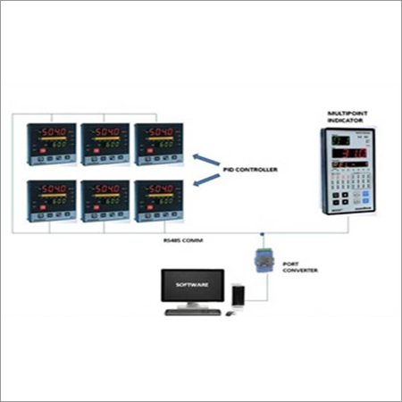 Centralised Continuous Data Monitoring System
